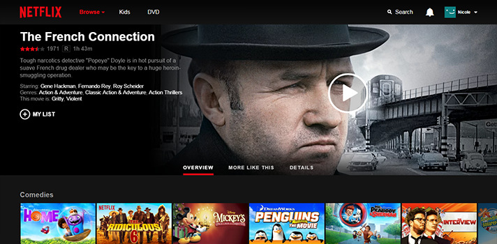 Have you seen The French Connection? Stream it on Netflix! - SahmReviews.com #StreamTeam
