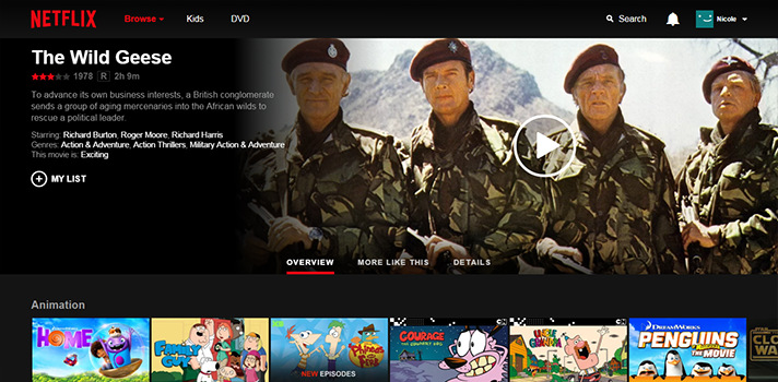 Netflix has a throwback to 1978 - Roger Moore and Richard Burton in The Wild Geese. - SahmReviews.com #StreamTeam