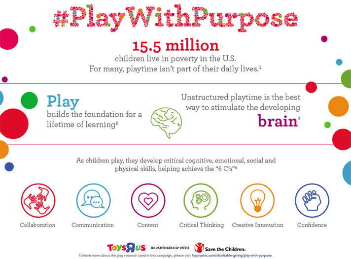 Do you know how important it is to play? - SahmReviews.com #PlayWithPurpose