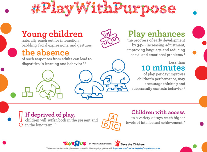 Learn more about the #PlayWithPurpose campaign and how play can impact a child's development. - SahmReviews.com