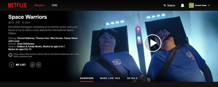 Netflix and the Mars Generation | U S  Space & Rocket Center