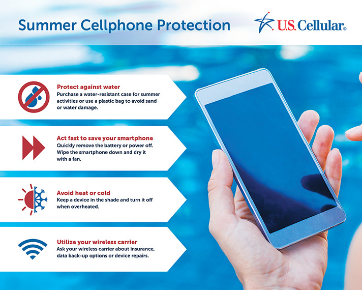Infographic: What to do when your phone is exposed to extreme heat or water. - SahmReviews.com