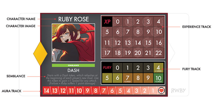 We hadn't never heard of RWBY, but both our girls certainly had. And now it was becoming a board game thanks to Arcane Wonders! - SahmReviews.com